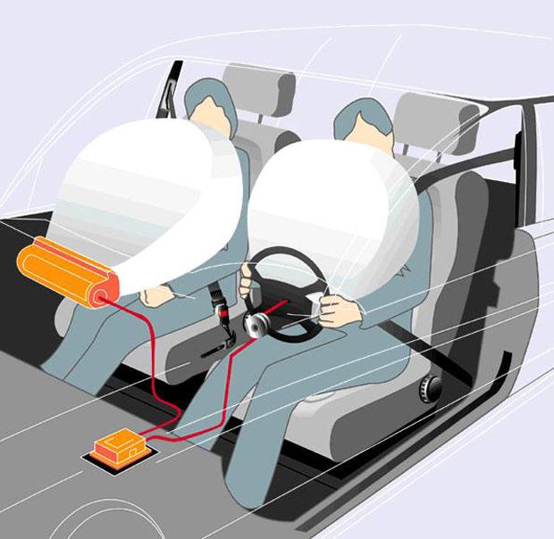Tại sao túi khí trên ô tô lúc nổ lúc không ?