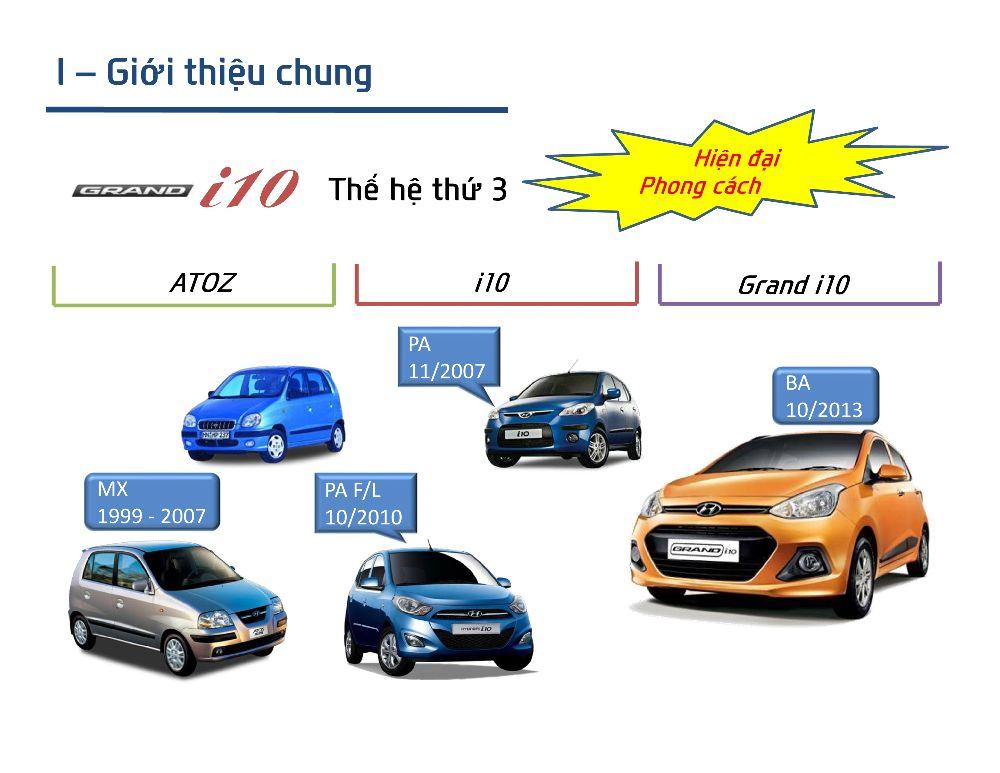 Hyundai Grand I10 đấu với KIA Picanto !